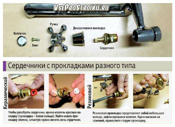 Проведения ремонта смесителя