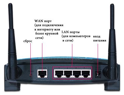 Роутер для наращивания интернет провода