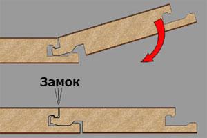 Методы укладки ламината