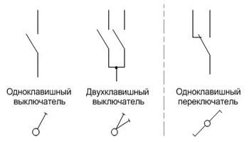 Какой выбрать выключатель