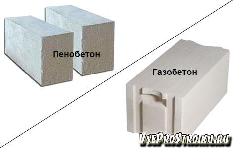 пенобетон и газобетон разница