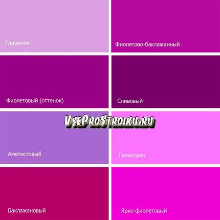 Фиолетовый цвет что смешать
