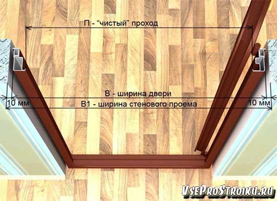 Размеры дверных коробок