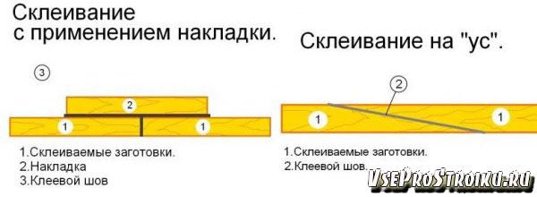 Склейка двух листов фанеры