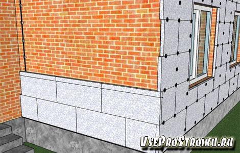 УтеплителИ для стен снаружи