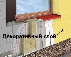 Фасадный слой