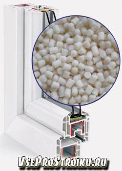 Из чего делают окна из ПВХ