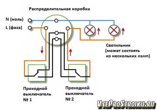 Схемы включения в сеть
