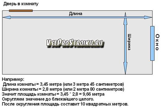 Как вычислить длину и ширину комнаты