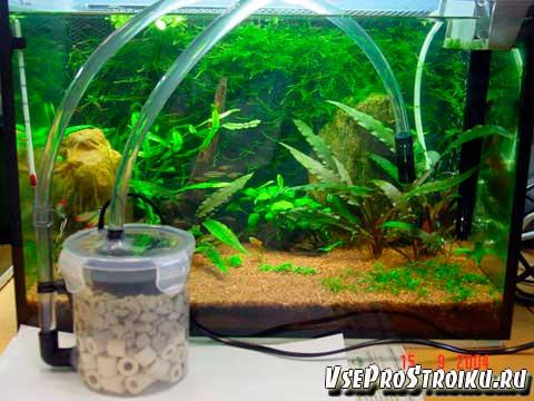 Внешний фильтр для аквариума