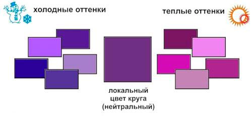 Как откорректировать фиолетовый цвет?