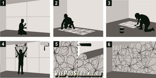 Инструкция по поклейке бумажных фотообоев