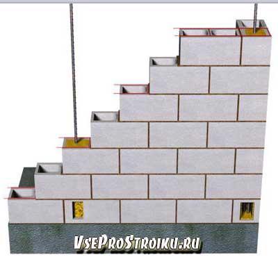 Эпоксидный клей для бетона