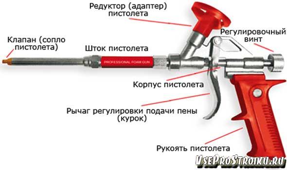 Конструкция пистолет для монтажной пены